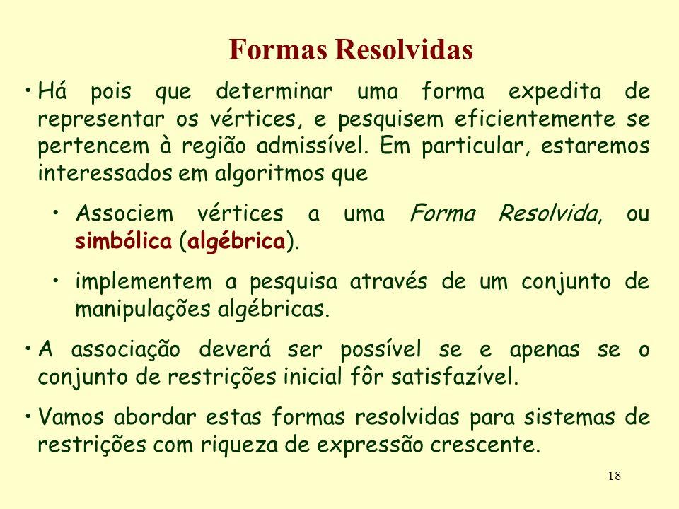 18 Formas Resolvidas Há pois que determinar uma forma expedita de representar os vértices, e pesquisem eficientemente se pertencem à região admissível