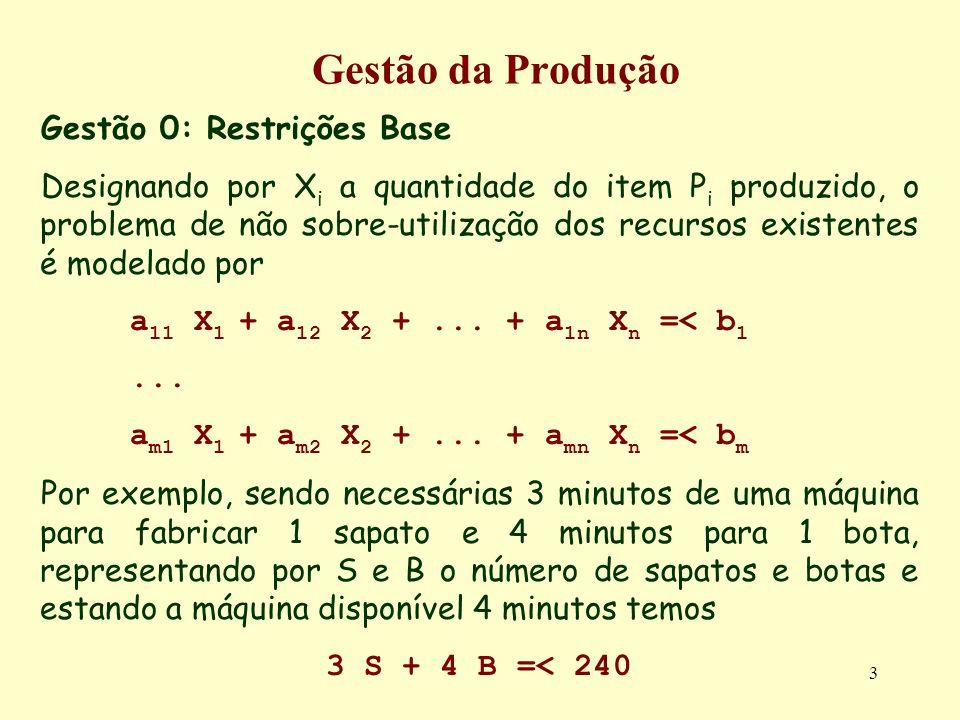 4 Gestão da Produção Gestão 1: Satisfação (de um dado lucro) Para modelar que um dado lucro L é atingido, adiciona-se ao modelo anterior a restrição c 1 X 1 + c 2 X 2 +...