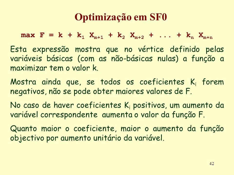 42 max F = k + k 1 X m+1 + k 2 X m+2 +... + k n X m+n Esta expressão mostra que no vértice definido pelas variáveis básicas (com as não-básicas nulas)