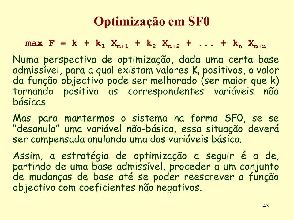 43 max F = k + k 1 X m+1 + k 2 X m+2 +... + k n X m+n Numa perspectiva de optimização, dada uma certa base admissível, para a qual existam valores K i