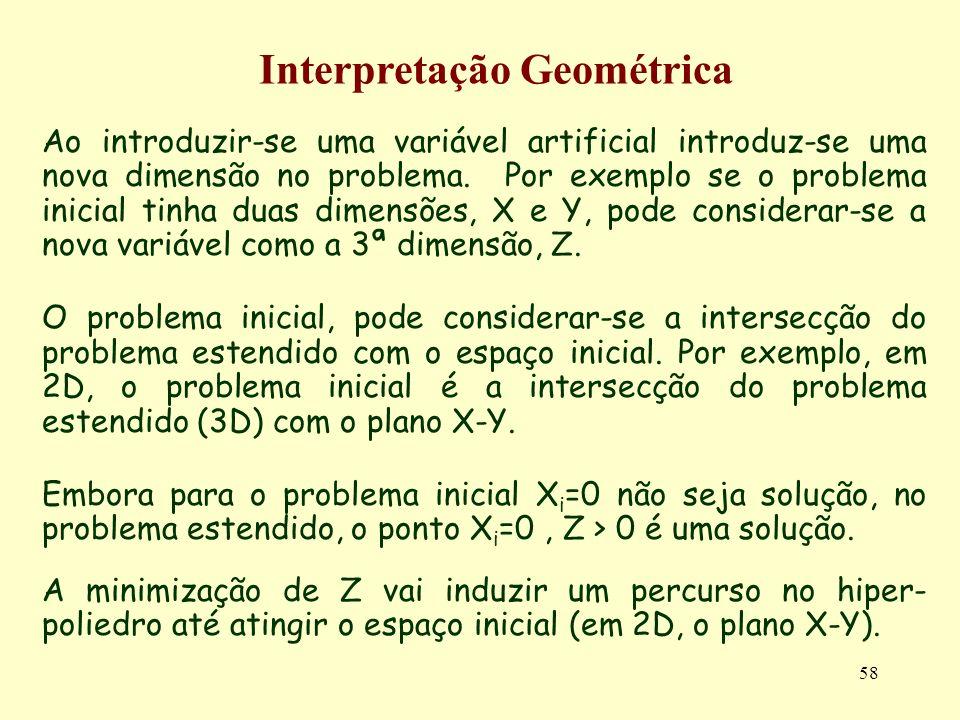 58 Ao introduzir-se uma variável artificial introduz-se uma nova dimensão no problema. Por exemplo se o problema inicial tinha duas dimensões, X e Y,
