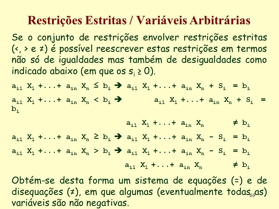 69 Restrições Estritas / Variáveis Arbitrárias Se o conjunto de restrições envolver restrições estritas ( e ) é possível reescrever estas restrições e