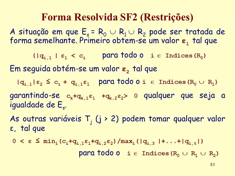 83 Forma Resolvida SF2 (Restrições) A situação em que E s = R 0 R 1 R 2 pode ser tratada de forma semelhante. Primeiro obtem-se um valor ε 1 tal que (