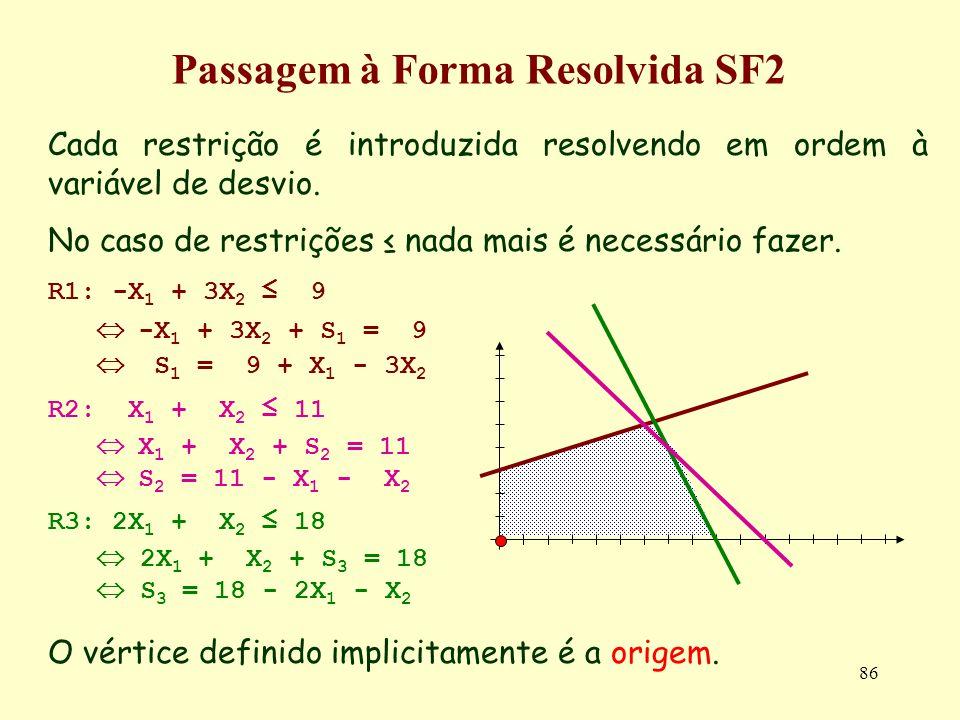86 Cada restrição é introduzida resolvendo em ordem à variável de desvio. No caso de restrições nada mais é necessário fazer. R1: -X 1 + 3X 2 9 -X 1 +