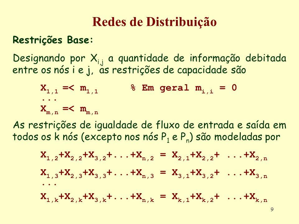10 Redes de Distribuição Redes 1: Satisfação (de um fluxo F entre P 1 e P n ) A verificação de que é possível transmitir um determinado fluxo de informação F entre os nós emissor (P 1 ) e receptor (P n ) é modelada pela adição da restrição X 1,2 +X 1,3 +X 1,4 +...+X 1,n >= F (ou X 1,n +X 2,n +X 3,n +...+X n-1,,n >= F ) Redes 2: Optimização (do custo total) Para modelar o máximo fluxo de informação que a rede é capaz de transmitir entre os nós P 1 e P n, adiciona-se a função objectivo F (a minimizar) Max F = X 1,2 +X 1,3 +X 1,4 +...+X 1,n