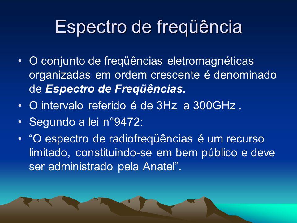 Espectro de freqüência O conjunto de freqüências eletromagnéticas organizadas em ordem crescente é denominado de Espectro de Freqüências.