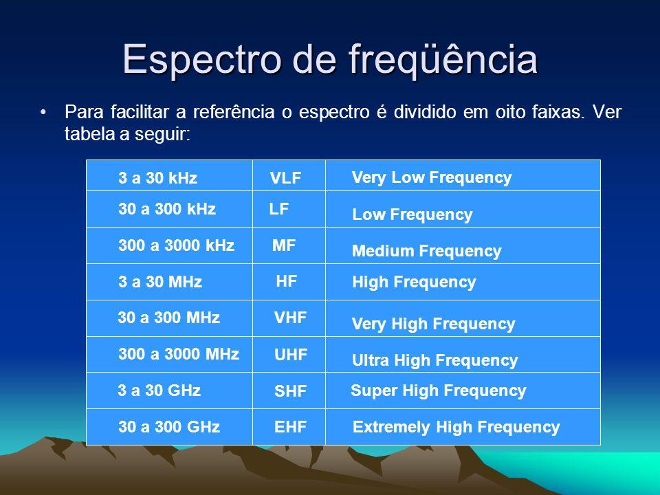 Espectro de freqüência Para facilitar a referência o espectro é dividido em oito faixas. Ver tabela a seguir: 3 a 30 kHz 30 a 300 kHz 300 a 3000 kHz 3