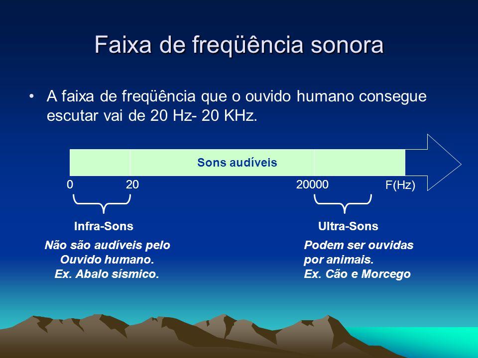 Faixa de freqüência sonora A faixa de freqüência que o ouvido humano consegue escutar vai de 20 Hz- 20 KHz. Sons audíveis 02020000 F(Hz) Infra-SonsUlt