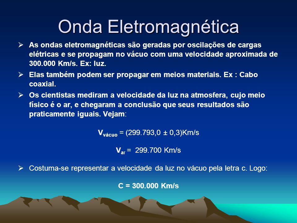 Onda Eletromagnética As ondas eletromagnéticas são geradas por oscilações de cargas elétricas e se propagam no vácuo com uma velocidade aproximada de 300.000 Km/s.