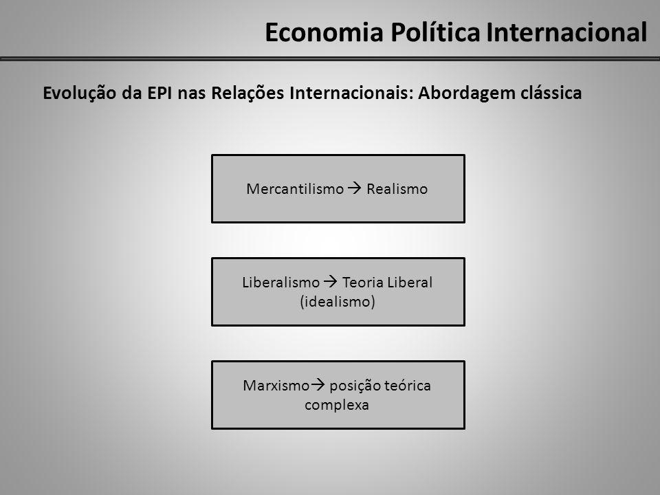 Economia Política Internacional Evolução da EPI nas Relações Internacionais: Abordagem clássica Mercantilismo Realismo Liberalismo Teoria Liberal (idealismo) Marxismo posição teórica complexa