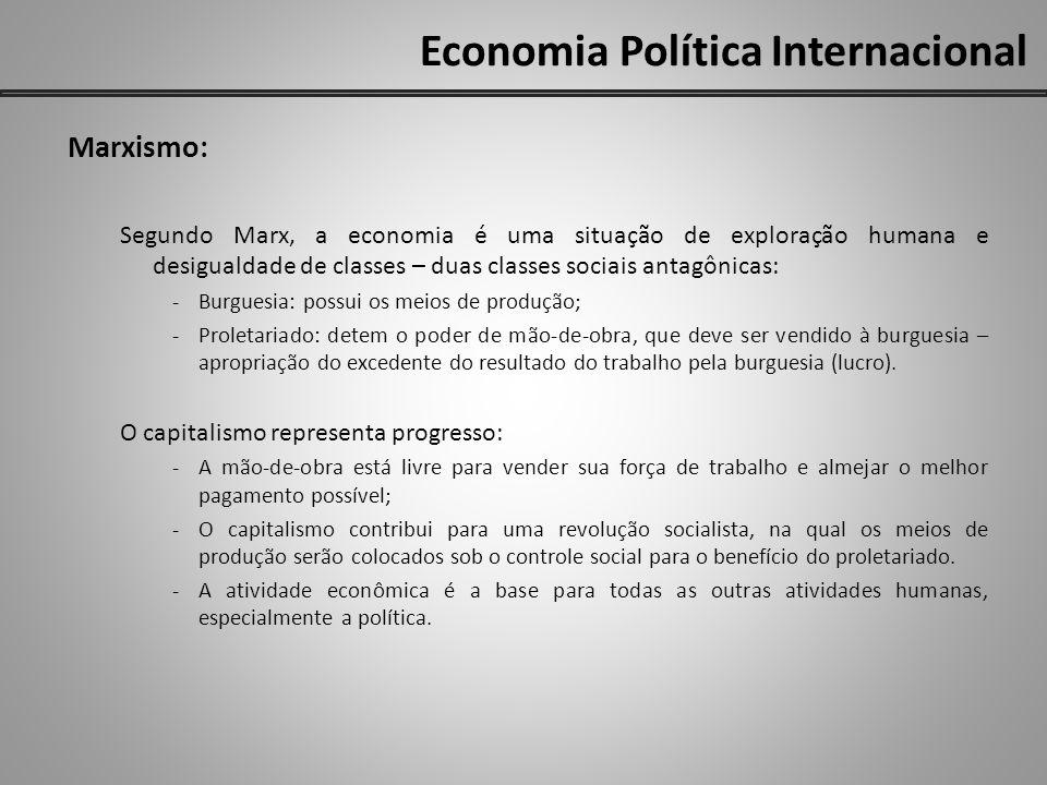 Economia Política Internacional Marxismo: Segundo Marx, a economia é uma situação de exploração humana e desigualdade de classes – duas classes sociai