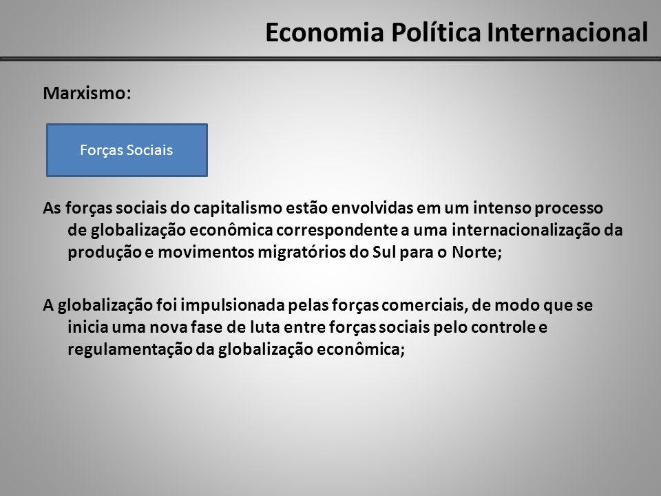 Economia Política Internacional Marxismo: As forças sociais do capitalismo estão envolvidas em um intenso processo de globalização econômica correspon