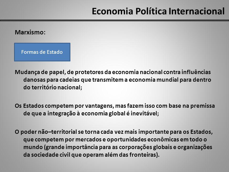 Economia Política Internacional Marxismo: Mudança de papel, de protetores da economia nacional contra influências danosas para cadeias que transmitem