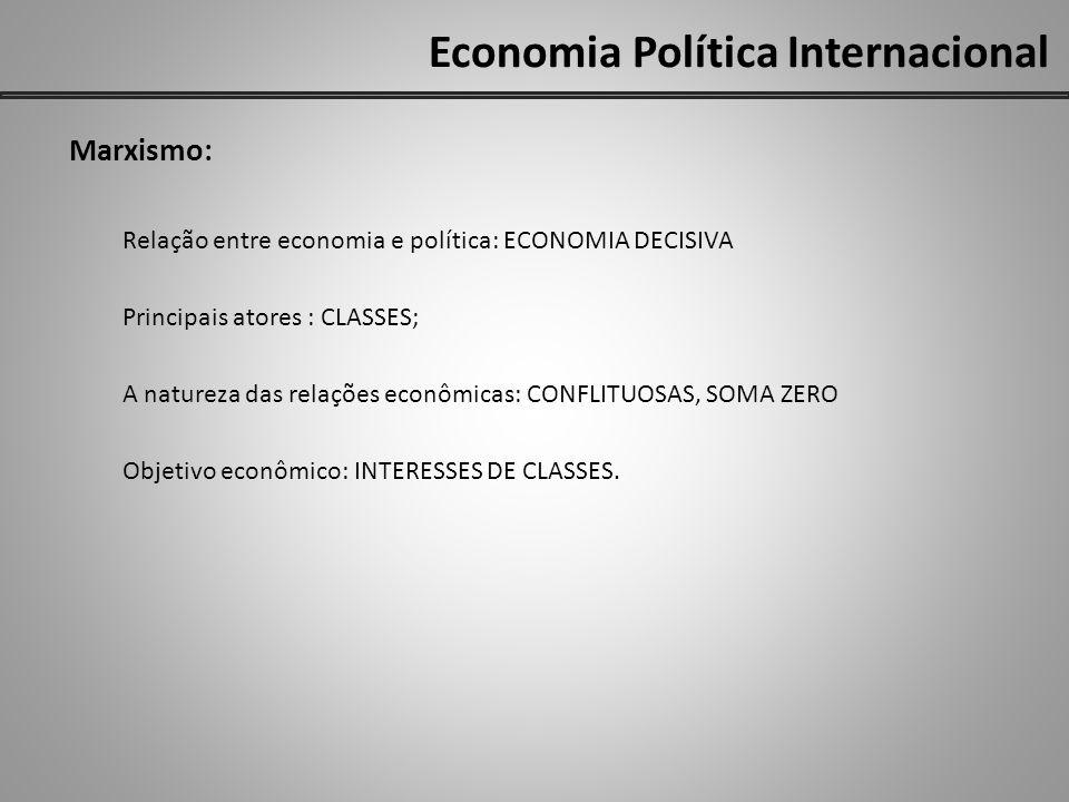 Economia Política Internacional Marxismo: Relação entre economia e política: ECONOMIA DECISIVA Principais atores : CLASSES; A natureza das relações econômicas: CONFLITUOSAS, SOMA ZERO Objetivo econômico: INTERESSES DE CLASSES.