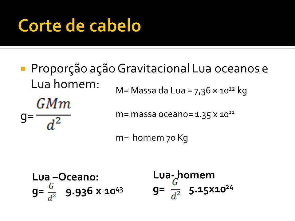 Proporção ação Gravitacional Lua oceanos e Lua homem: g= M= Massa da Lua = 7,36 × 10²² kg m= massa oceano= 1.35 x 10 21 m= homem 70 Kg Lua –Oceano: g=