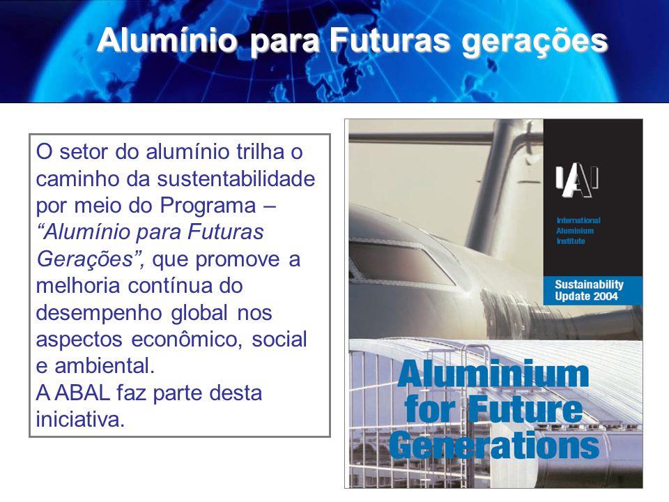 Alumínio para Futuras gerações O setor do alumínio trilha o caminho da sustentabilidade por meio do Programa – Alumínio para Futuras Gerações, que promove a melhoria contínua do desempenho global nos aspectos econômico, social e ambiental.