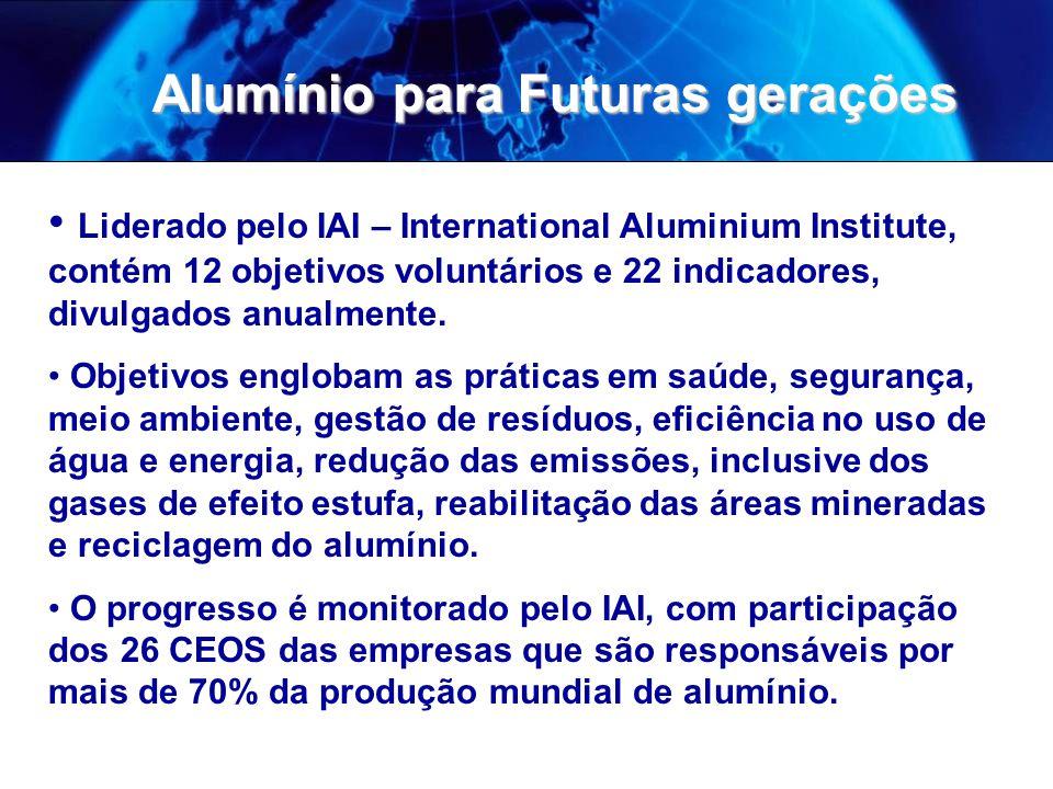 Alumínio para Futuras gerações Liderado pelo IAI – International Aluminium Institute, contém 12 objetivos voluntários e 22 indicadores, divulgados anualmente.