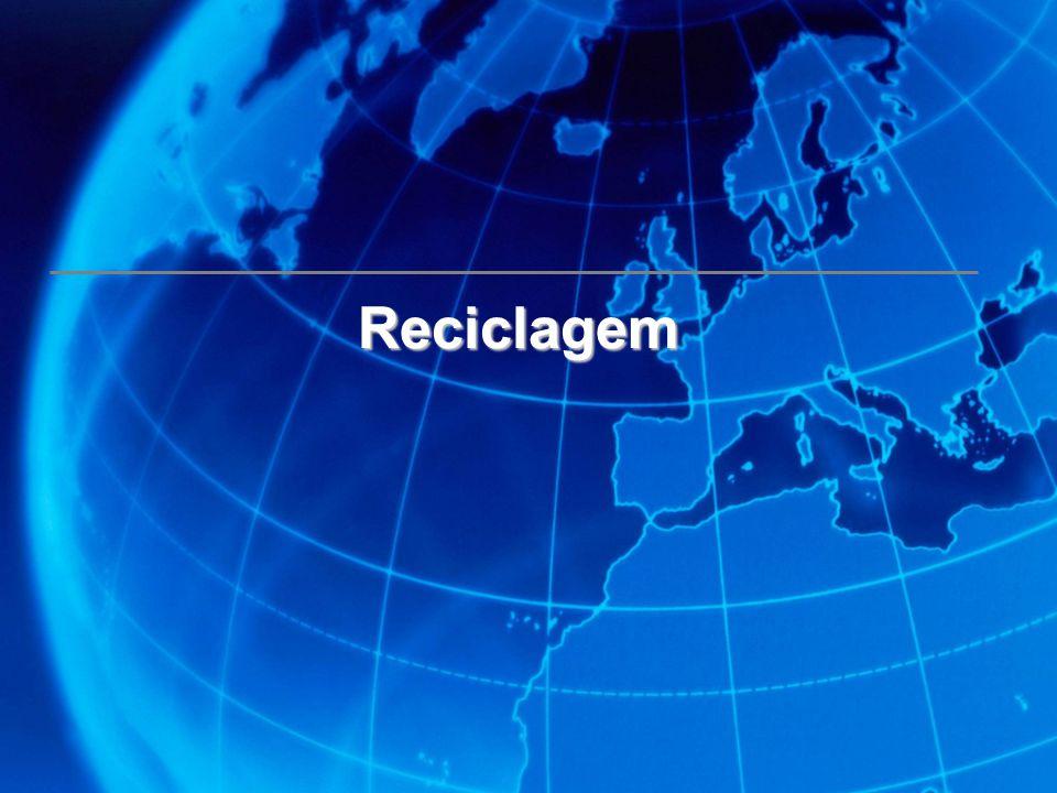 Reciclagem Reciclagem