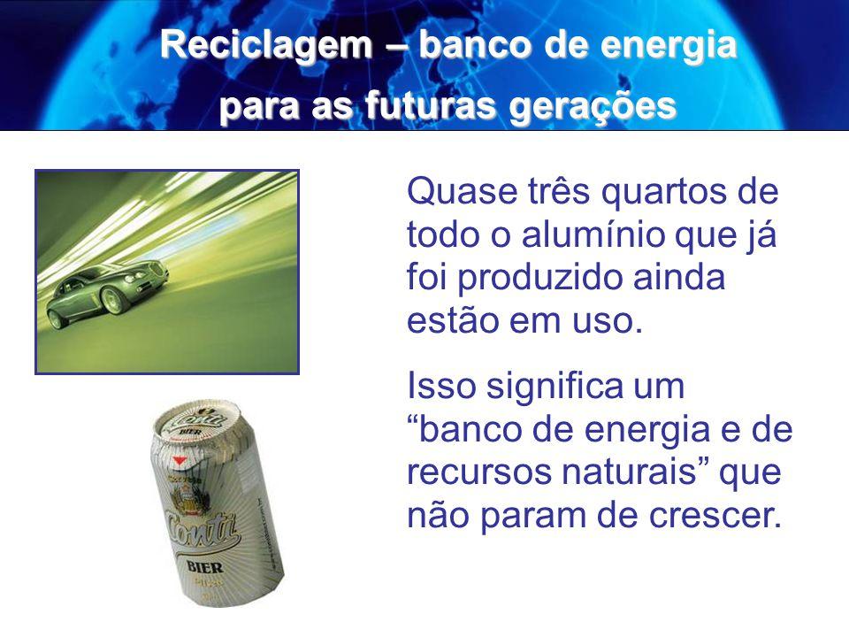Reciclagem – banco de energia para as futuras gerações Quase três quartos de todo o alumínio que já foi produzido ainda estão em uso.