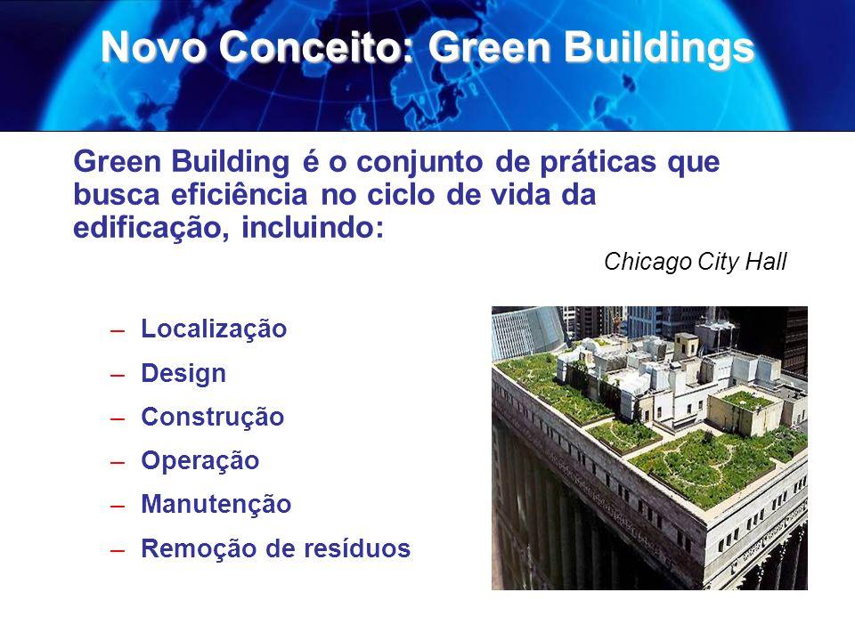 Novo Conceito: Green Buildings Green Building é o conjunto de práticas que busca eficiência no ciclo de vida da edificação, incluindo: –Localização –Design –Construção –Operação –Manutenção –Remoção de resíduos Chicago City Hall