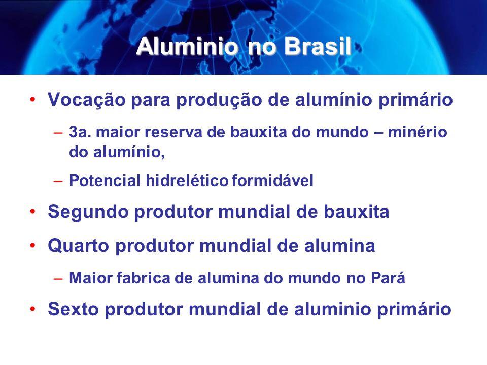 Aluminio no Brasil Vocação para produção de alumínio primário –3a.