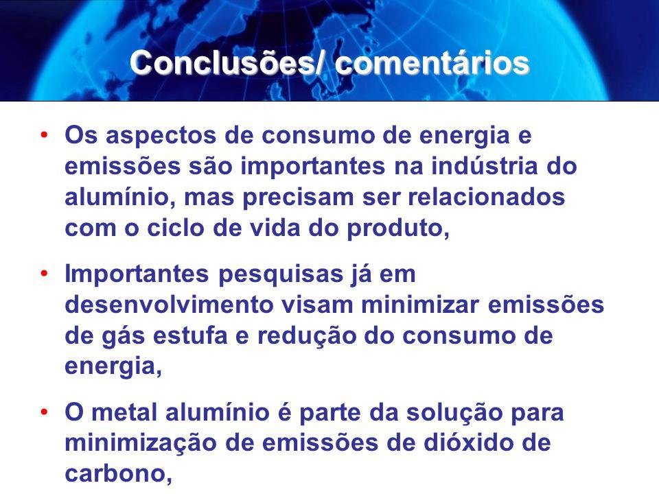 Conclusões/ comentários Os aspectos de consumo de energia e emissões são importantes na indústria do alumínio, mas precisam ser relacionados com o ciclo de vida do produto, Importantes pesquisas já em desenvolvimento visam minimizar emissões de gás estufa e redução do consumo de energia, O metal alumínio é parte da solução para minimização de emissões de dióxido de carbono,