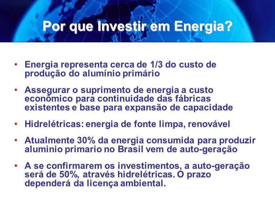 Por que Investir em Energia.