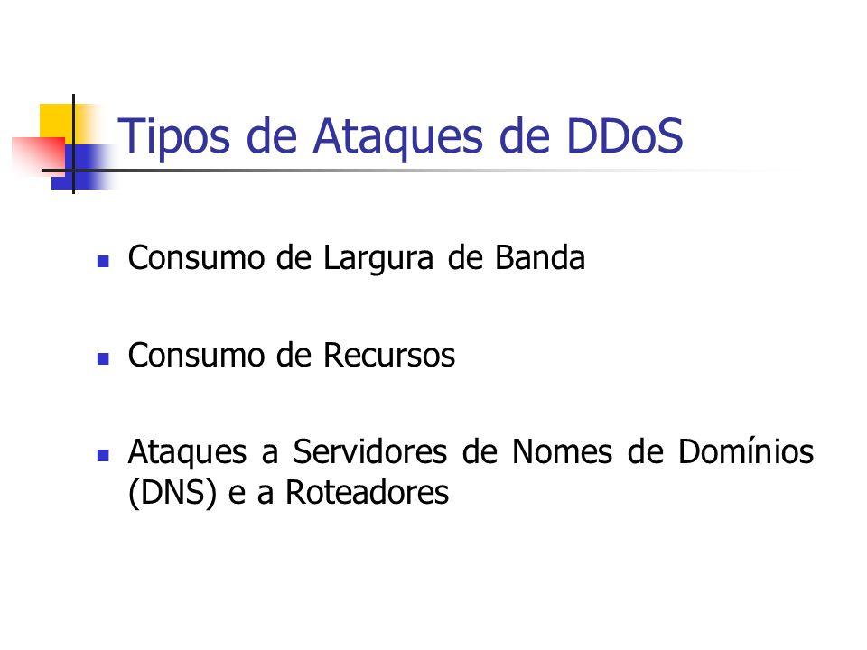 Tipos de Ataques de DDoS Consumo de Largura de Banda Consumo de Recursos Ataques a Servidores de Nomes de Domínios (DNS) e a Roteadores