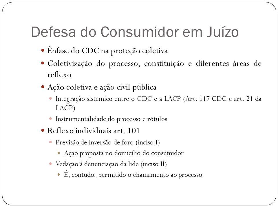 Defesa do Consumidor em Juízo Ênfase do CDC na proteção coletiva Coletivização do processo, constituição e diferentes áreas de reflexo Ação coletiva e
