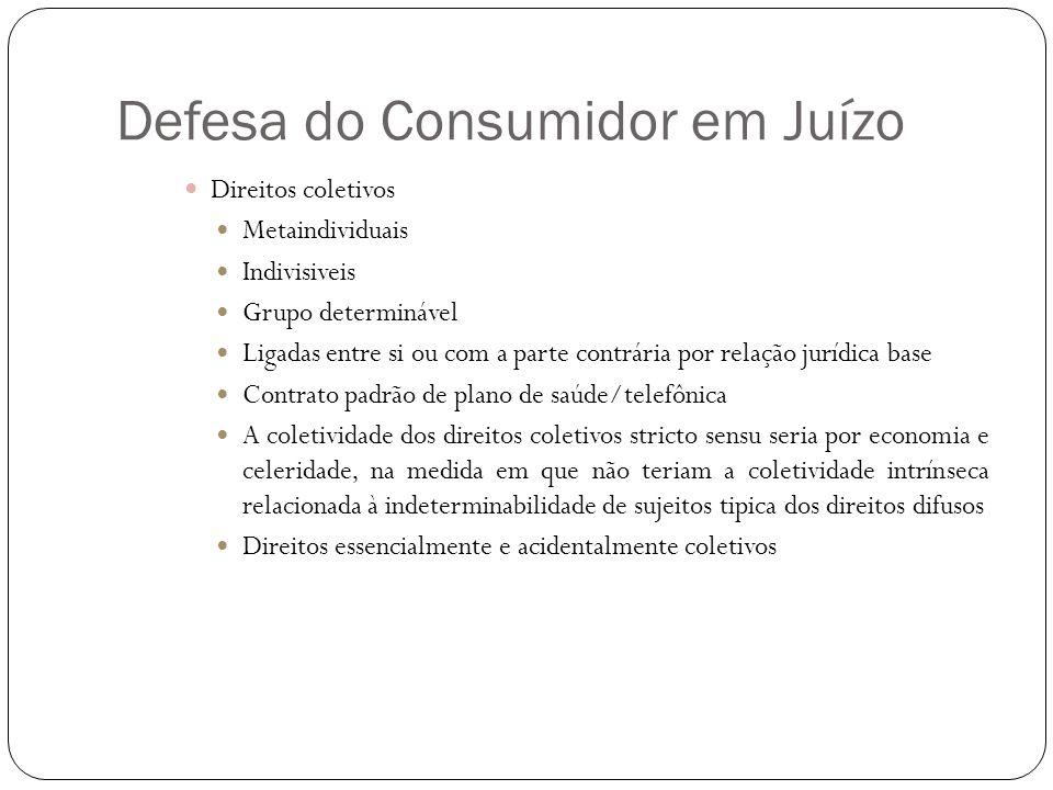 Defesa do Consumidor em Juízo Direitos coletivos Metaindividuais Indivisiveis Grupo determinável Ligadas entre si ou com a parte contrária por relação