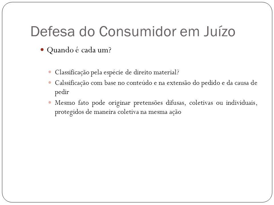 Defesa do Consumidor em Juízo Quando é cada um? Classificação pela espécie de direito material? Calssificação com base no conteúdo e na extensão do pe