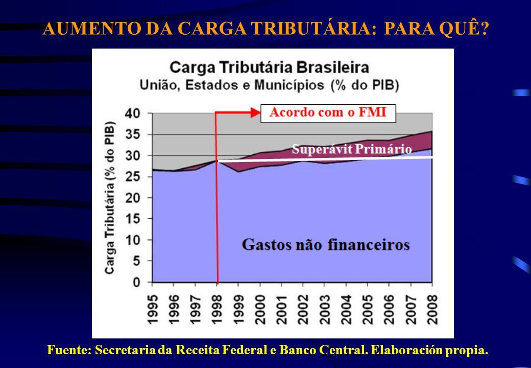 AUMENTO DA CARGA TRIBUTÁRIA: PARA QUÊ. Fuente: Secretaria da Receita Federal e Banco Central.