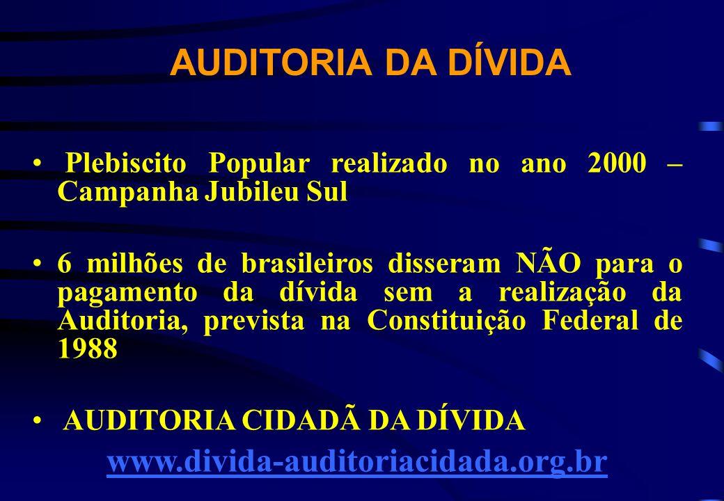 AUDITORIA DA DÍVIDA Plebiscito Popular realizado no ano 2000 – Campanha Jubileu Sul 6 milhões de brasileiros disseram NÃO para o pagamento da dívida sem a realização da Auditoria, prevista na Constituição Federal de 1988 AUDITORIA CIDADÃ DA DÍVIDA www.divida-auditoriacidada.org.br