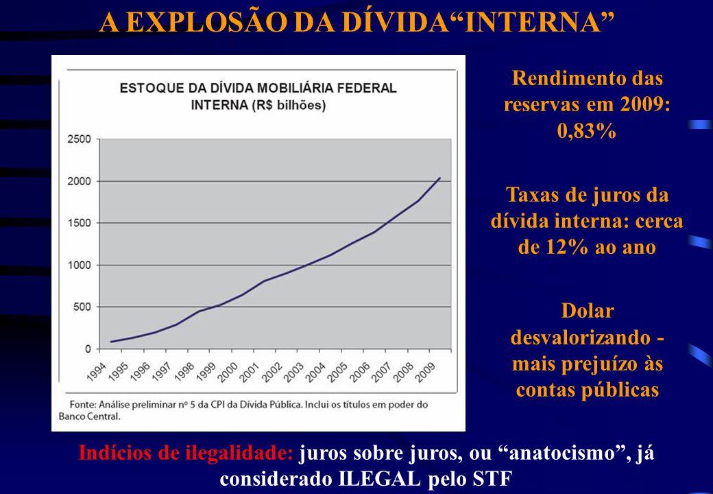 A EXPLOSÃO DA DÍVIDAINTERNA Indícios de ilegalidade: juros sobre juros, ou anatocismo, já considerado ILEGAL pelo STF Rendimento das reservas em 2009: 0,83% Taxas de juros da dívida interna: cerca de 12% ao ano Dolar desvalorizando - mais prejuízo às contas públicas
