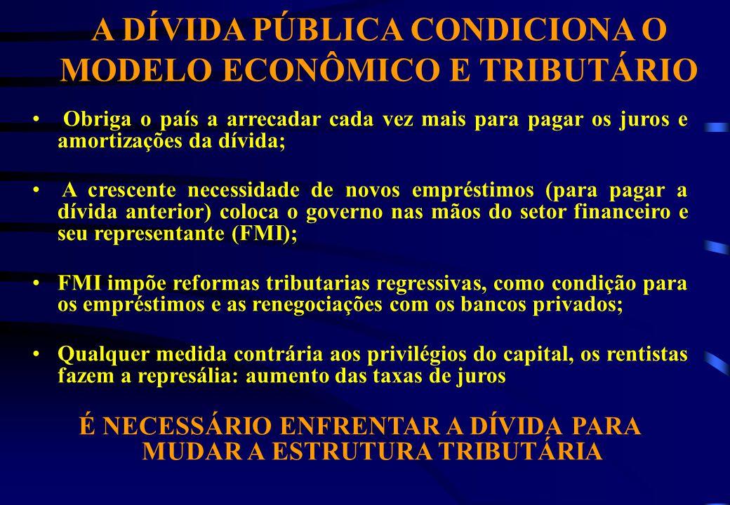 A DÍVIDA PÚBLICA CONDICIONA O MODELO ECONÔMICO E TRIBUTÁRIO Obriga o país a arrecadar cada vez mais para pagar os juros e amortizações da dívida; A crescente necessidade de novos empréstimos (para pagar a dívida anterior) coloca o governo nas mãos do setor financeiro e seu representante (FMI); FMI impõe reformas tributarias regressivas, como condição para os empréstimos e as renegociações com os bancos privados; Qualquer medida contrária aos privilégios do capital, os rentistas fazem a represália: aumento das taxas de juros É NECESSÁRIO ENFRENTAR A DÍVIDA PARA MUDAR A ESTRUTURA TRIBUTÁRIA