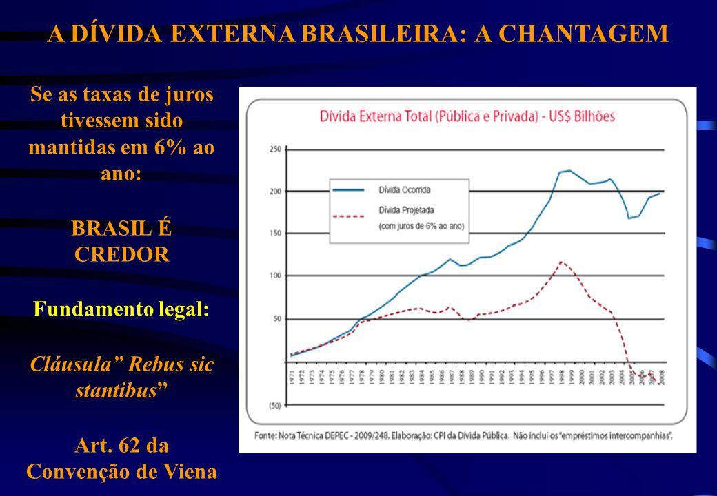 DÍVIDA EXTERNA: UMA HISTÓRIA DE CHANTAGEM Prorrogação da CPMF e da DRU: DE ONDE VEM.