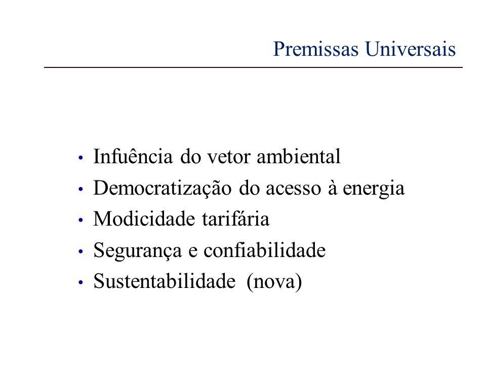 Premissas Universais Infuência do vetor ambiental Democratização do acesso à energia Modicidade tarifária Segurança e confiabilidade Sustentabilidade (nova)