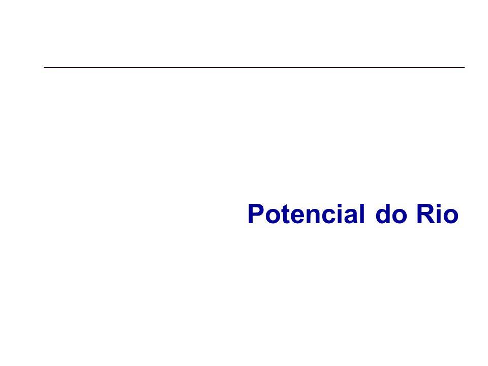Potencial do Rio