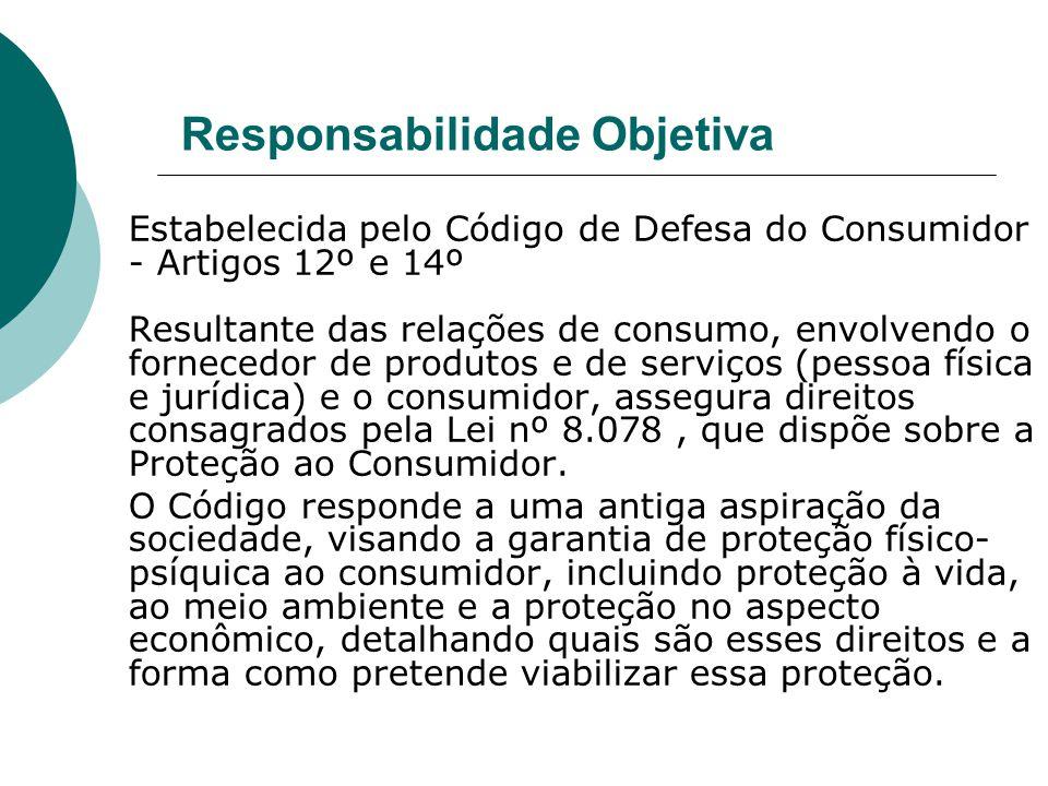 Responsabilidade Objetiva Estabelecida pelo Código de Defesa do Consumidor - Artigos 12º e 14º Resultante das relações de consumo, envolvendo o fornec
