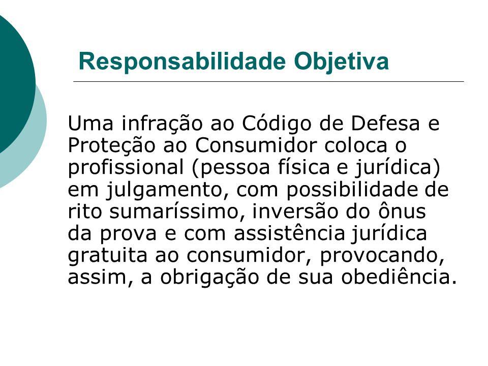Responsabilidade Objetiva Uma infração ao Código de Defesa e Proteção ao Consumidor coloca o profissional (pessoa física e jurídica) em julgamento, co