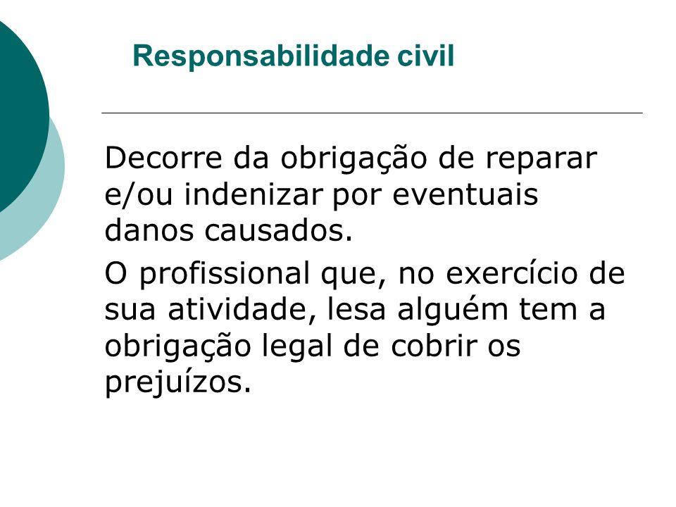 Responsabilidade civil Decorre da obrigação de reparar e/ou indenizar por eventuais danos causados. O profissional que, no exercício de sua atividade,