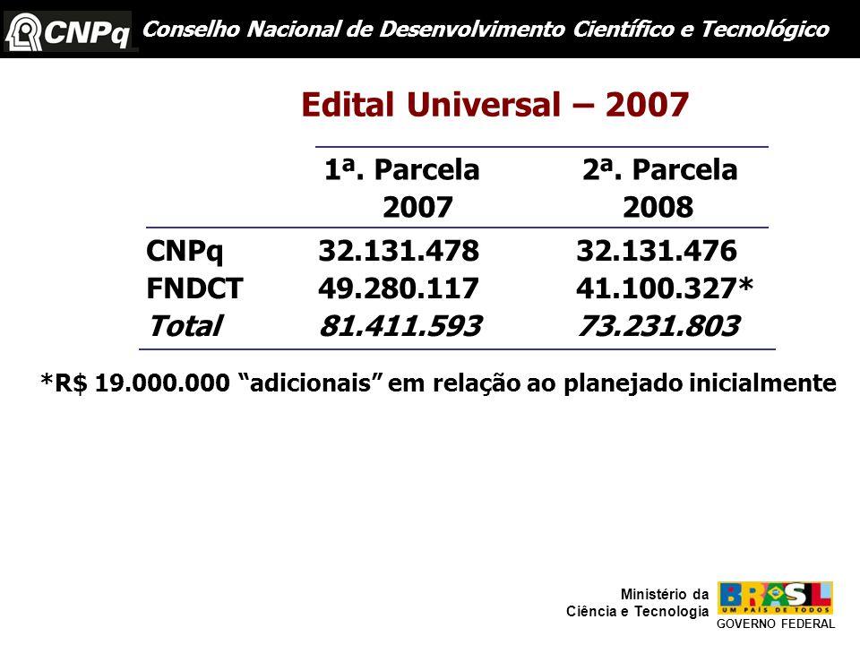 Conselho Nacional de Desenvolvimento Científico e Tecnológico GOVERNO FEDERAL Ministério da Ciência e Tecnologia Edital Universal – 2007 1ª.