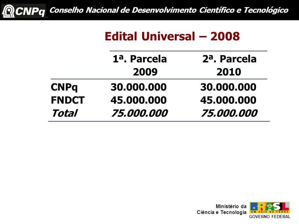 Conselho Nacional de Desenvolvimento Científico e Tecnológico GOVERNO FEDERAL Ministério da Ciência e Tecnologia Edital Universal – 2008 1ª.