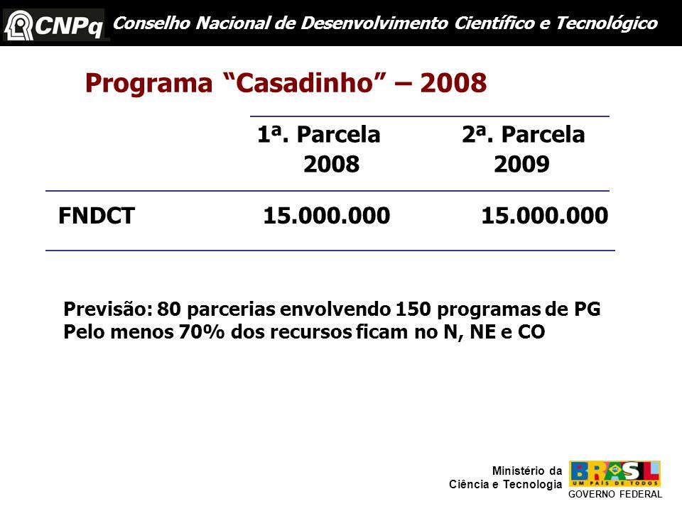 Conselho Nacional de Desenvolvimento Científico e Tecnológico GOVERNO FEDERAL Ministério da Ciência e Tecnologia Programa Casadinho – 2008 1ª.