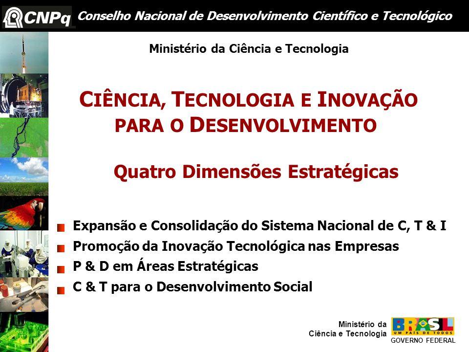 C IÊNCIA, T ECNOLOGIA E I NOVAÇÃO PARA O D ESENVOLVIMENTO Ministério da Ciência e Tecnologia Expansão e Consolidação do Sistema Nacional de C, T & I Promoção da Inovação Tecnológica nas Empresas P & D em Áreas Estratégicas C & T para o Desenvolvimento Social Quatro Dimensões Estratégicas Conselho Nacional de Desenvolvimento Científico e Tecnológico GOVERNO FEDERAL Ministério da Ciência e Tecnologia