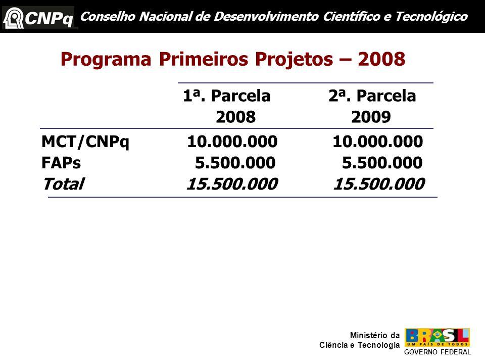 Conselho Nacional de Desenvolvimento Científico e Tecnológico GOVERNO FEDERAL Ministério da Ciência e Tecnologia Programa Primeiros Projetos – 2008 1ª.