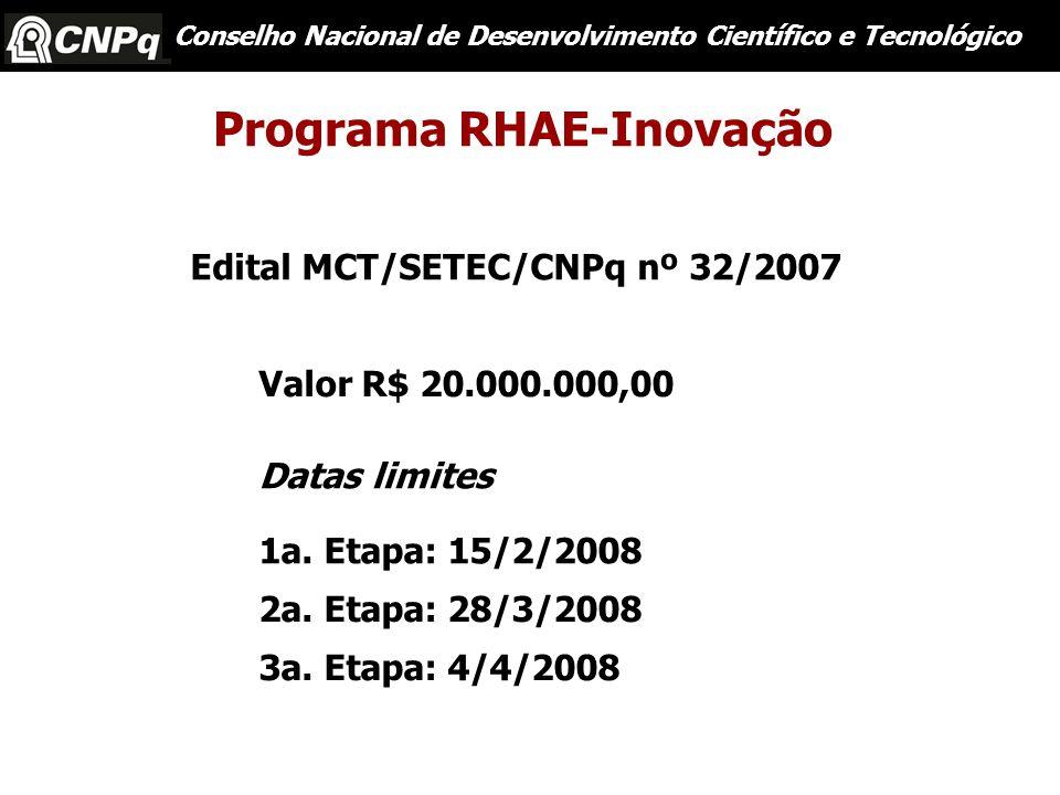 Programa RHAE-Inovação Conselho Nacional de Desenvolvimento Científico e Tecnológico Edital MCT/SETEC/CNPq nº 32/2007 Valor R$ 20.000.000,00 Datas limites 1a.