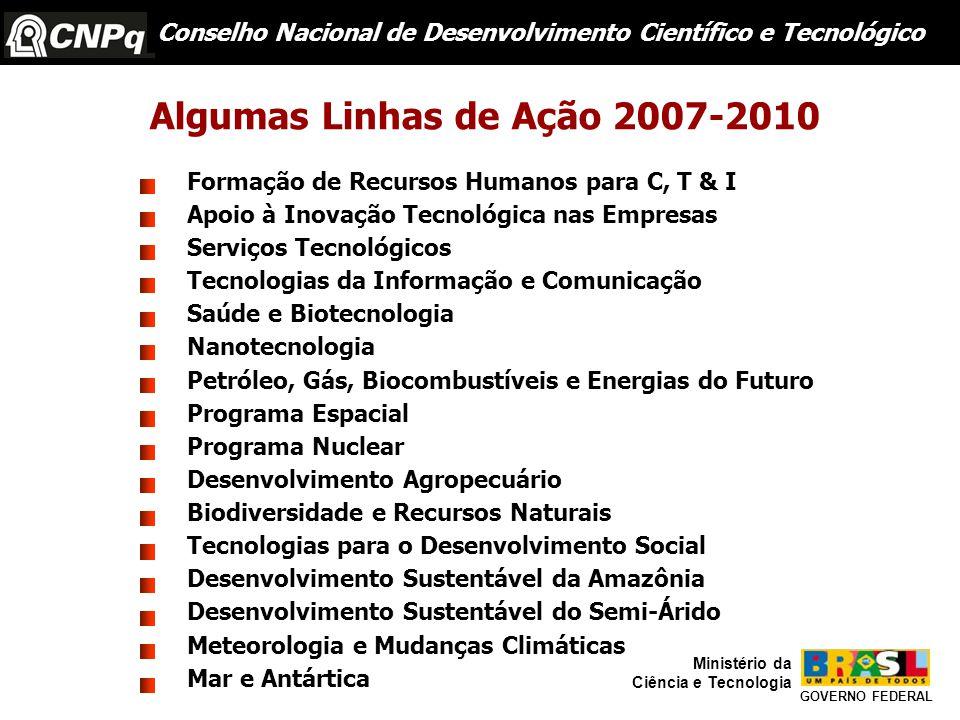 Algumas Linhas de Ação 2007-2010 Formação de Recursos Humanos para C, T & I Apoio à Inovação Tecnológica nas Empresas Serviços Tecnológicos Tecnologias da Informação e Comunicação Saúde e Biotecnologia Nanotecnologia Petróleo, Gás, Biocombustíveis e Energias do Futuro Programa Espacial Programa Nuclear Desenvolvimento Agropecuário Biodiversidade e Recursos Naturais Tecnologias para o Desenvolvimento Social Desenvolvimento Sustentável da Amazônia Desenvolvimento Sustentável do Semi-Árido Meteorologia e Mudanças Climáticas Mar e Antártica Conselho Nacional de Desenvolvimento Científico e Tecnológico GOVERNO FEDERAL Ministério da Ciência e Tecnologia