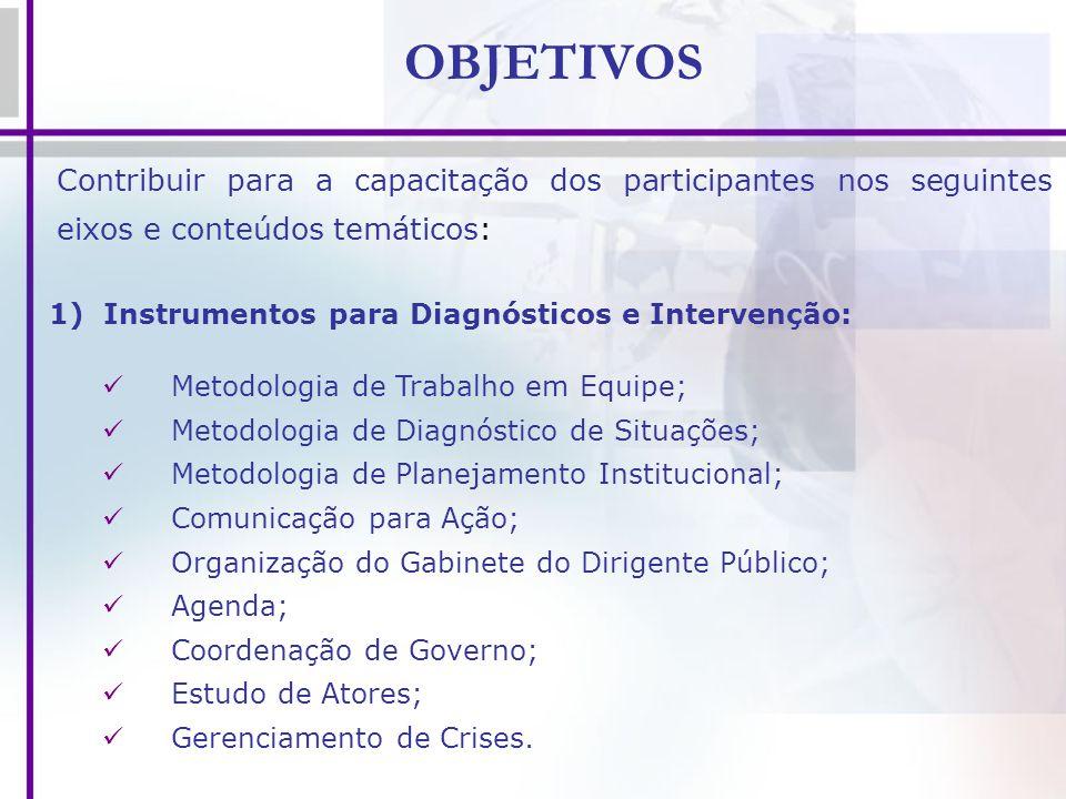 OBJETIVOS Contribuir para a capacitação dos participantes nos seguintes eixos e conteúdos temáticos: 1) Instrumentos para Diagnósticos e Intervenção: