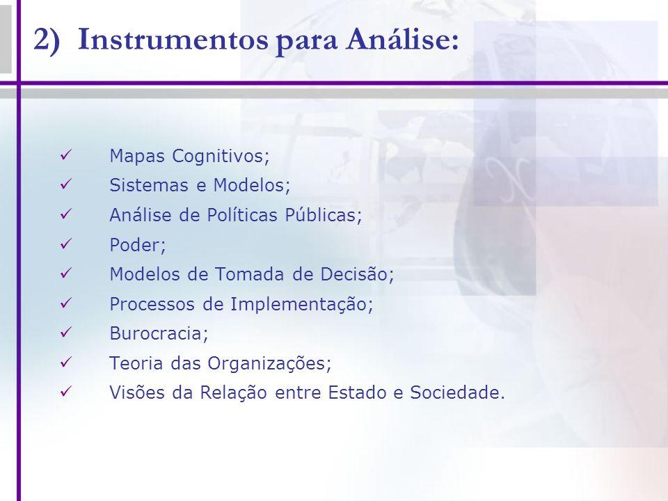 2) Instrumentos para Análise: Mapas Cognitivos; Sistemas e Modelos; Análise de Políticas Públicas; Poder; Modelos de Tomada de Decisão; Processos de I